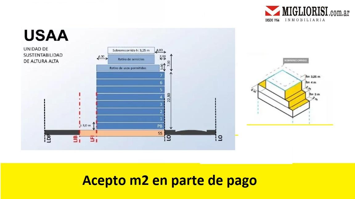Venta de Lote De 200 a 300 mts. en Villa Crespo